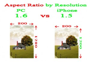 aspect-ratio-by-resolution