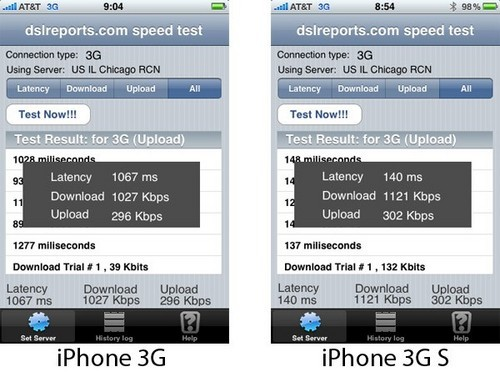 IPhone 3G 35Mbps HSDPA Vs 3GS 72Mbps