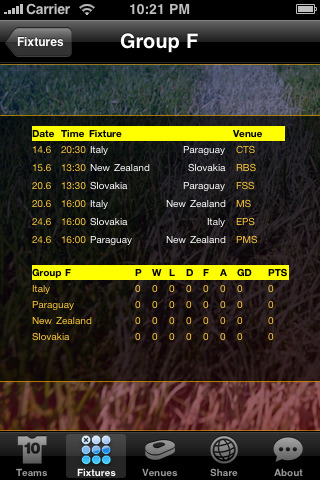 Free iPhone Apps for FIFA World Cup 2010