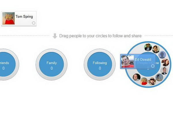 circles users can create their own custom circles and add people