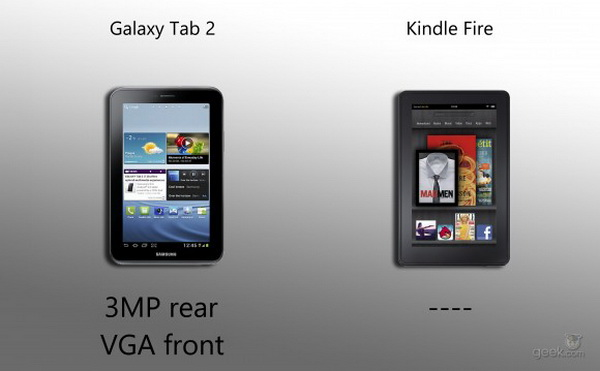 Galaxy Tab 2 vs. Kindle Fire - Camera