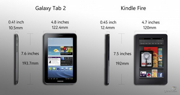 Galaxy Tab 2 vs. Kindle Fire - Dimensions