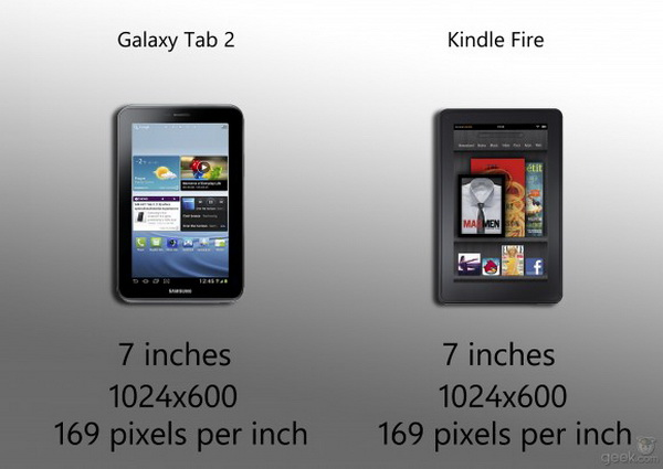 Galaxy Tab 2 vs. Kindle Fire - Display