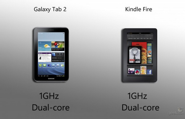 Galaxy Tab 2 vs. Kindle Fire - Processor