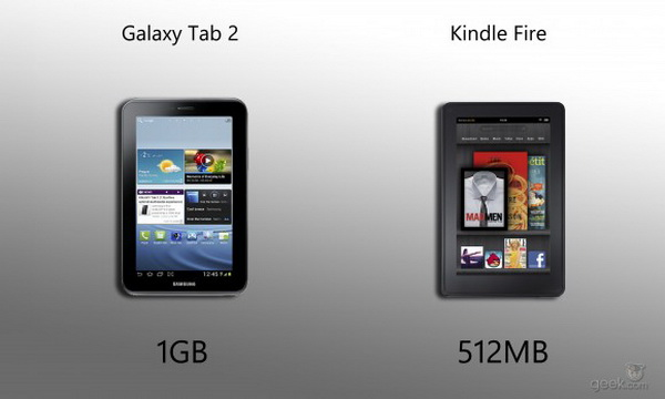 Galaxy Tab 2 vs. Kindle Fire - RAM