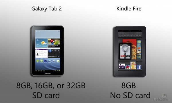 Galaxy Tab 2 vs. Kindle Fire - Storage