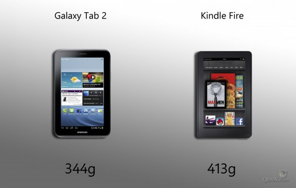 Galaxy Tab 2 vs. Kindle Fire - Weight