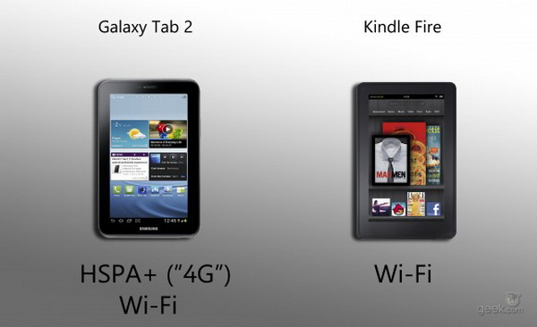Galaxy Tab 2 vs. Kindle Fire - WiFi