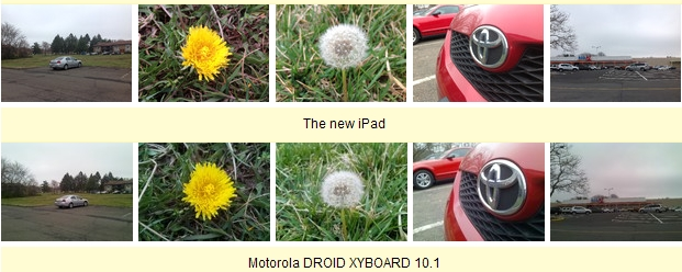 iPad 3 vs. Droid Xyboard 10.1 camera