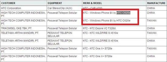 HTC C620e