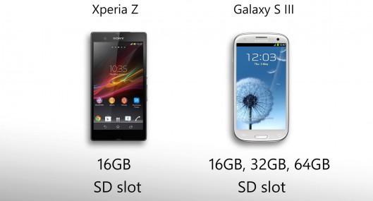 Galaxy S III vs Xperia Z