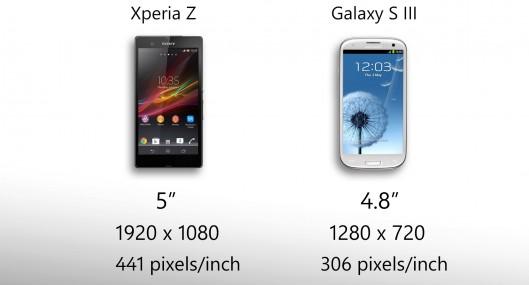 Galaxy S III vs. Xperia Z