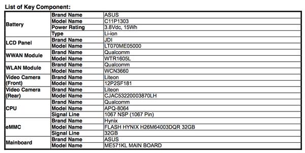 Next Nexus 7 components