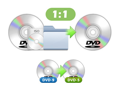Free Download Best DVD Copy software to copy DVD at super speed