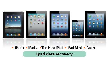 iPad 1, iPad 2, iPad 3, iPad 4 y mini recuperación de datos iPad