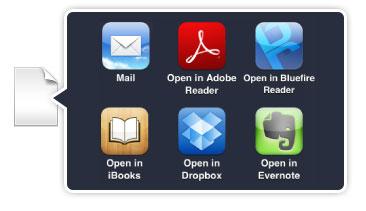 Condivisione di File e Open In funzione