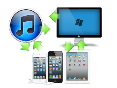 I file di transfert / Copia tra dispositivi iOS, iTunes e PC