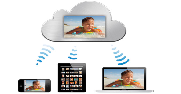 Songs from iPod to Mac: iCloud