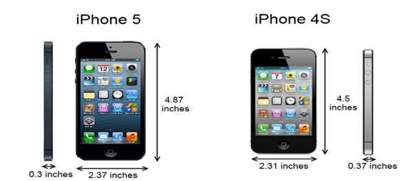 iPhone 4S and iPhone 5