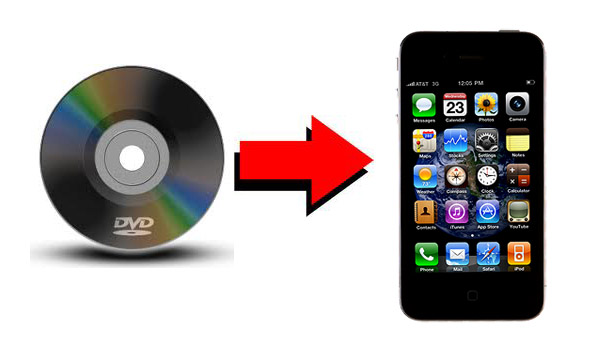 DVD to iPhone 5