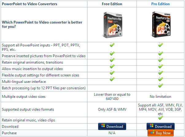 Leawo PowerPoint to Video Free VS Leawo PowerPoint to Video Pro