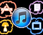 Superior iTunes Backup Extractor - Recuperar Excluídos dados do iPhone com facilidade