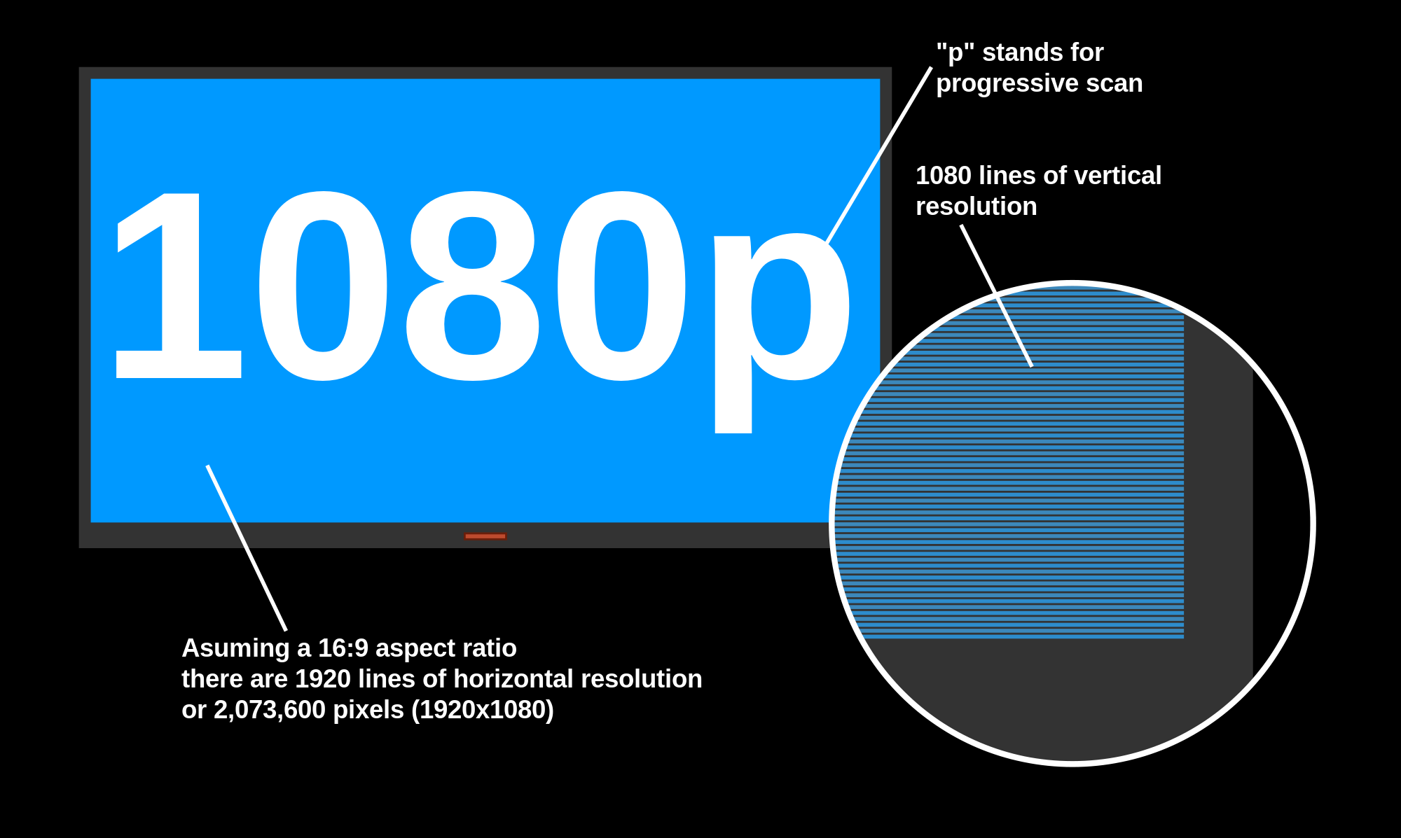 how to change video aspect ratio in kmplayer