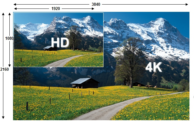 compress-4k-to-1080p